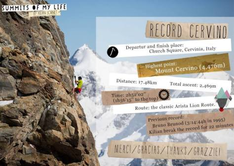 Kilian Killian Jornet time record cervin cervino 2h52 from cervinia matherorn bruno bruno summits of my life cretes seb montaz photos (