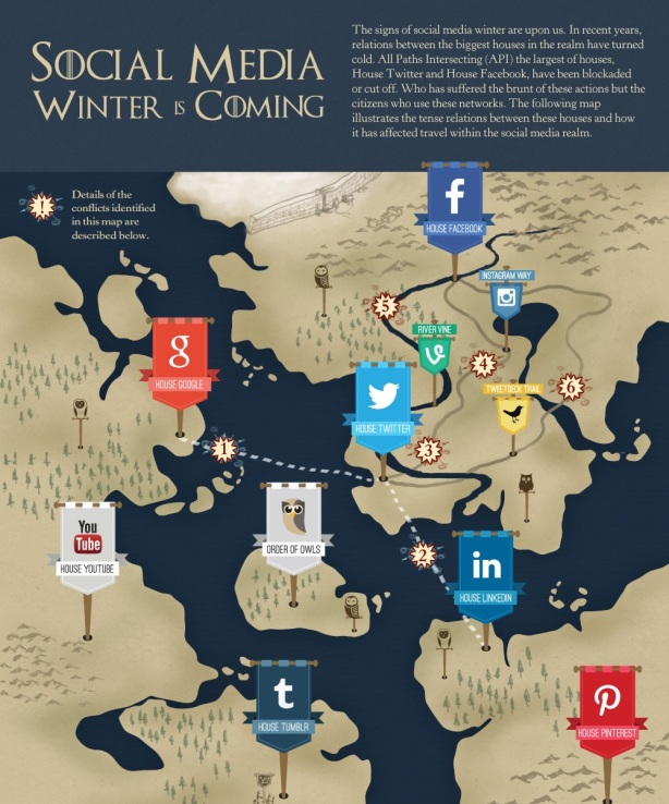 Hootsuite Winter is coming Game of Thrones Infographics Infographique Montage