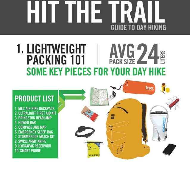Lightweight packing tips