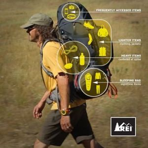 REI backpack advert advices tips charging weight